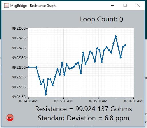 Graph of 100 GΩ Resistance Measurement at 3 kV